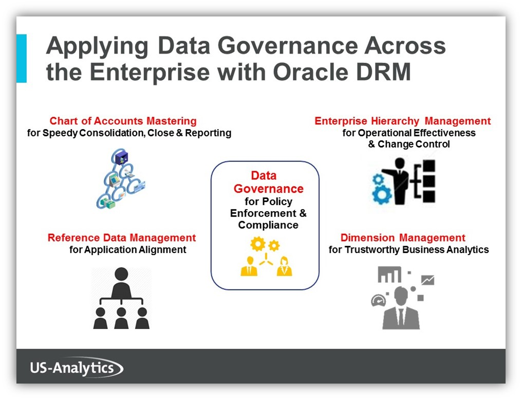 Enterprise-Data-Governance-for-Hyperion-EPM-Oracle-DRM