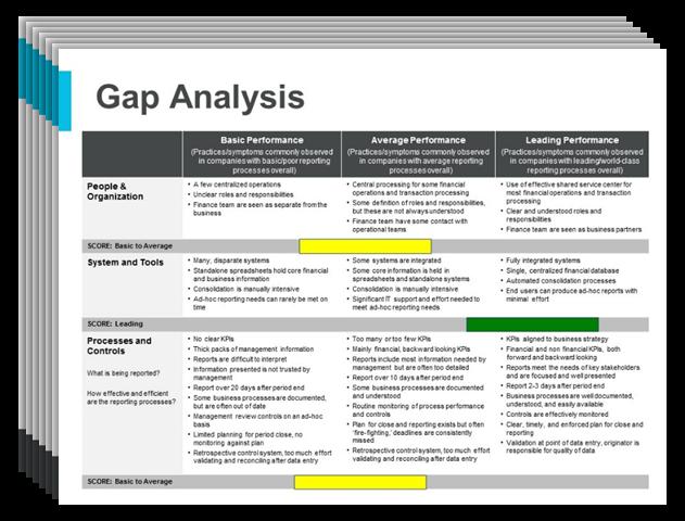 Sample Gap Analysis Landing Page Image