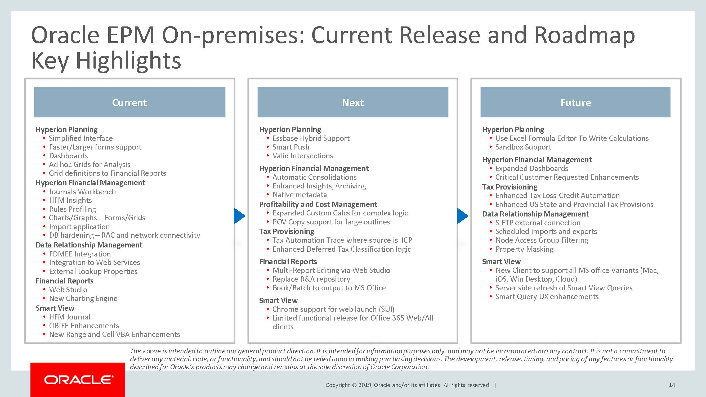 oracle hyperion 11.2 roadmap