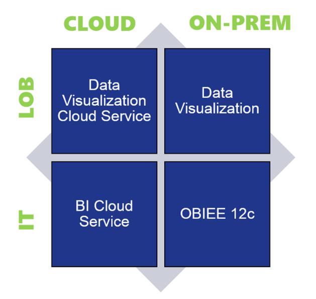 Oracle-Business-Intelligence-Webinar-Data-Visualization