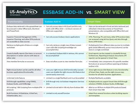 Essbase-Add-in-vs-Smart-View-Landing-Page-3.png